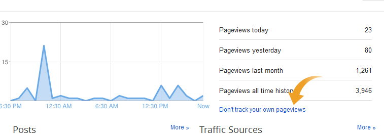 How to stop your own pageviews in blogger