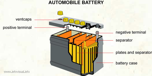 011 Automobile battery