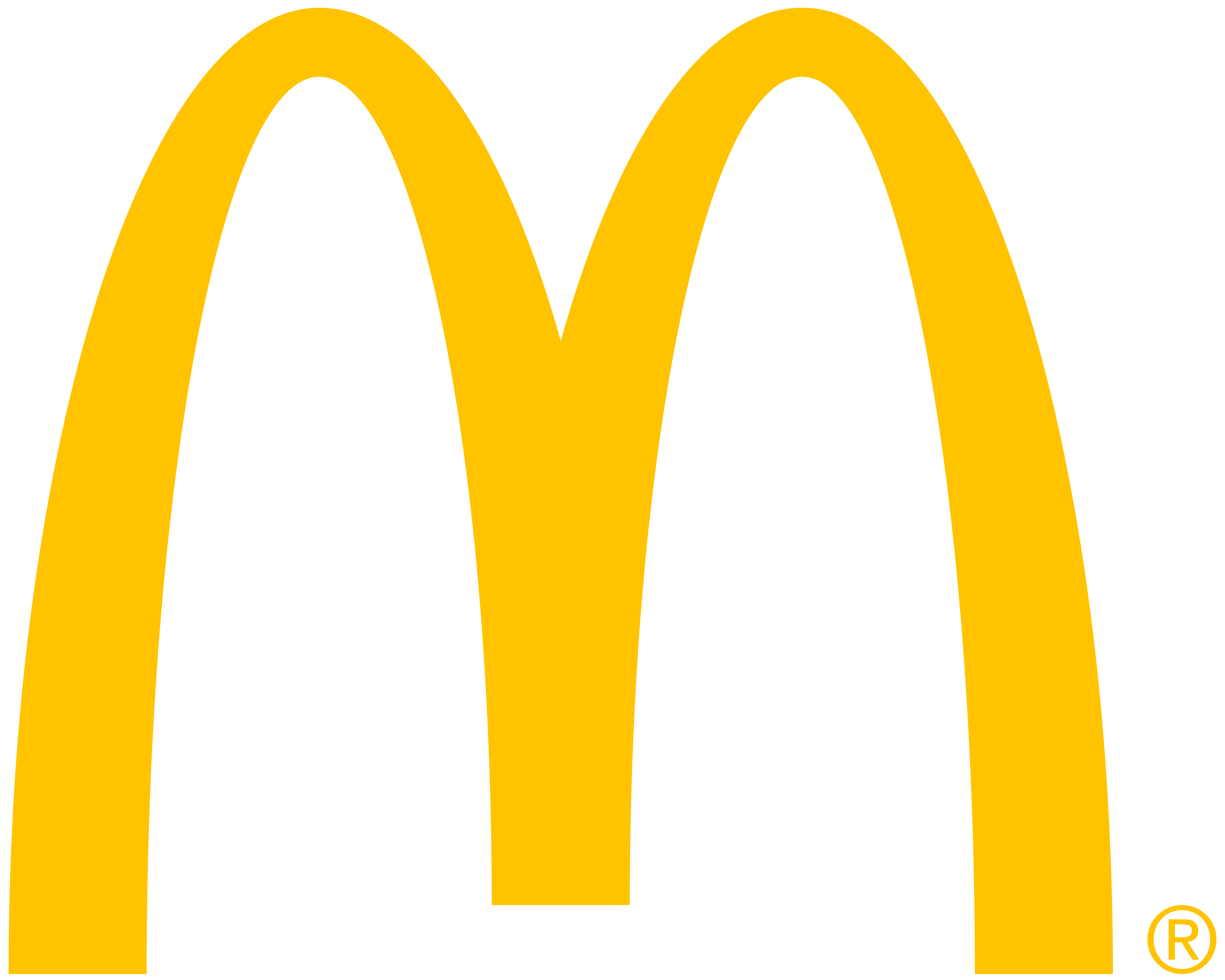 How to Start McDonald's Franchise in India