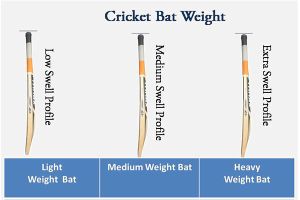 cricket-bat-weight